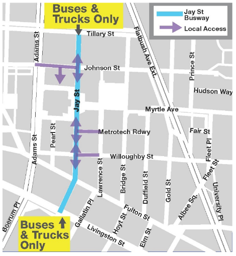 A map showing how traffic moves through and around the Jay Street Busway. Buses, trucks, and emergency vehicles can travel straight through. Other vehicles must divert at Livingston Street if traveling northbound or Tillary Street if traveling southbound. To access destinations on Jay Street between Tillary Street and Livingston Street, those vehicles may turn on to Jay Street from Willoughby Street, Metrotech Roadway, or Johnson Street.
