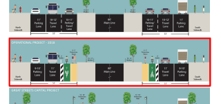 A diagram of the new design features of Queens Boulevard. The feature that stand out are a bike lane next to the median.